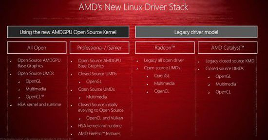 AMD_Llinux_opensorce