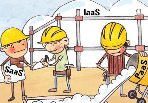 云计算IAAS-SAAS-PAAS