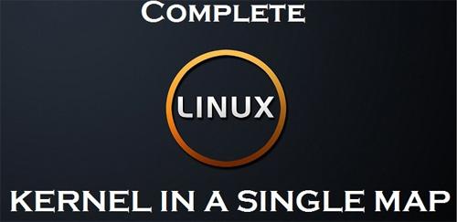 一张图带你看Linux内核运行原理一张图带你看Linux内核运行原理