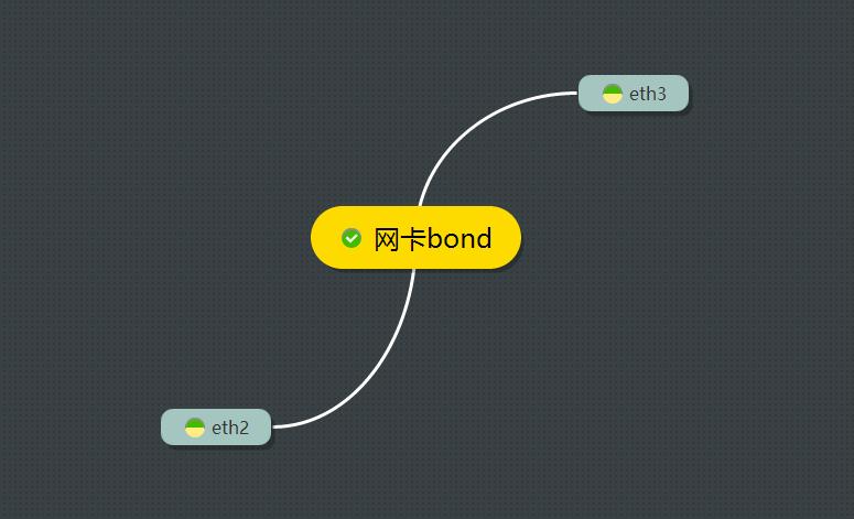 ethernet_bond