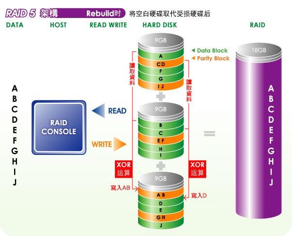 RAID5_04