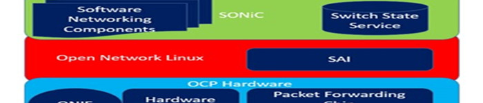 微软推出基于Debian的交换机系统–SONiC