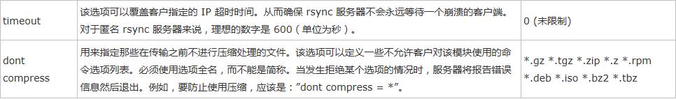 rsync_server_04