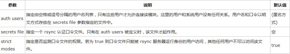 rsync_server_06