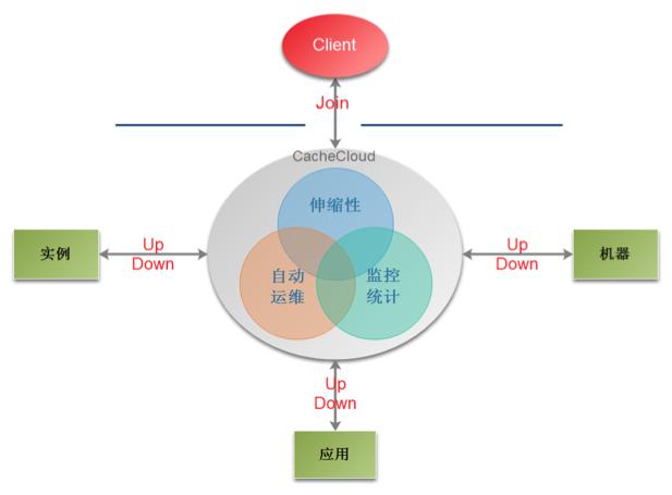 cache_cloud_01