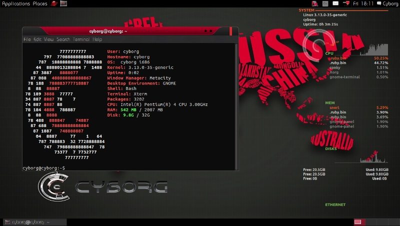 10大白帽黑客专用的 Linux 操作系统10大白帽黑客专用的 Linux 操作系统