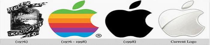 苹果要求所有应用到 2016 年底必须使用 HTTPS