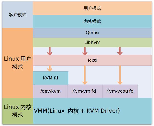 kvm-xen_02