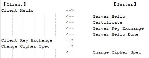 为什么Wireshark无法解密HTTPS数据