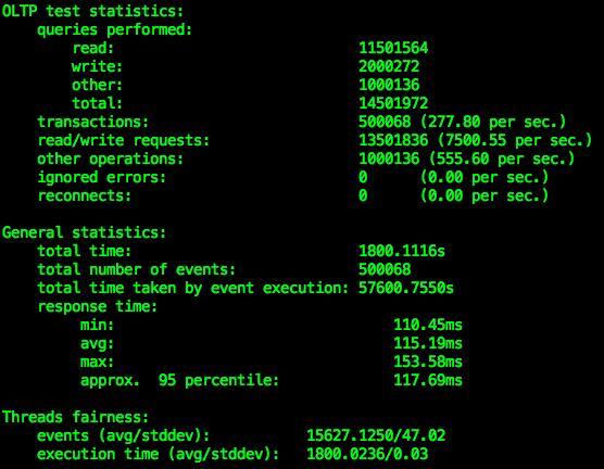 国内三大云数据库测试对比