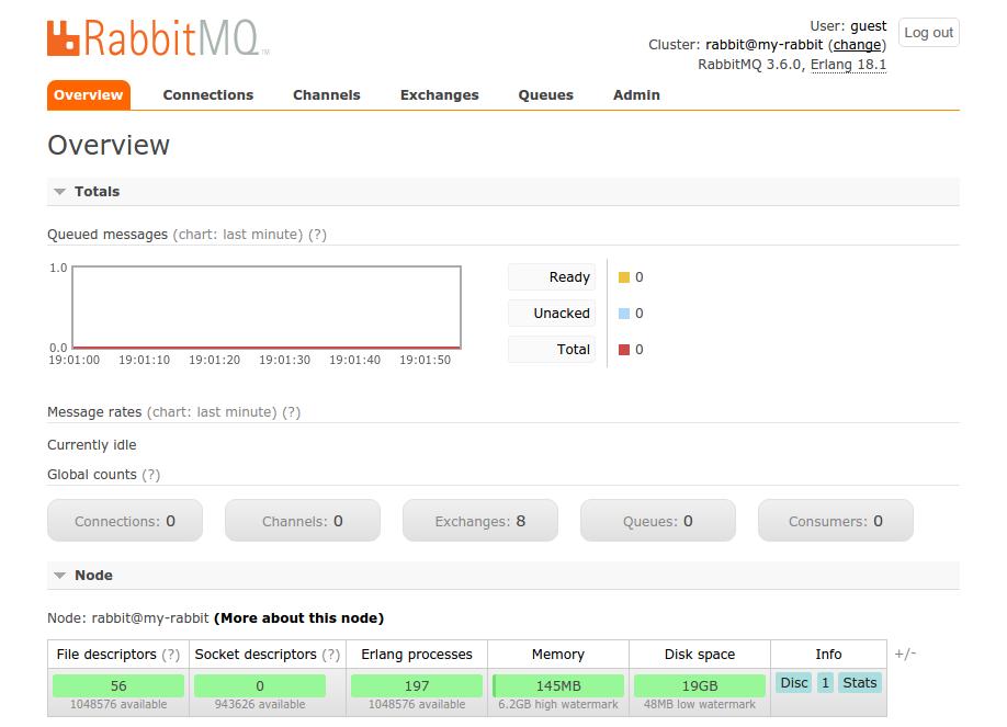 用 Python、 RabbitMQ 和 Nameko 实现微服务