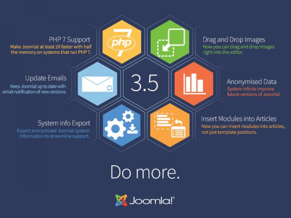 开源内容管理系统Joomla 3.5官方发布 基于PHP 7