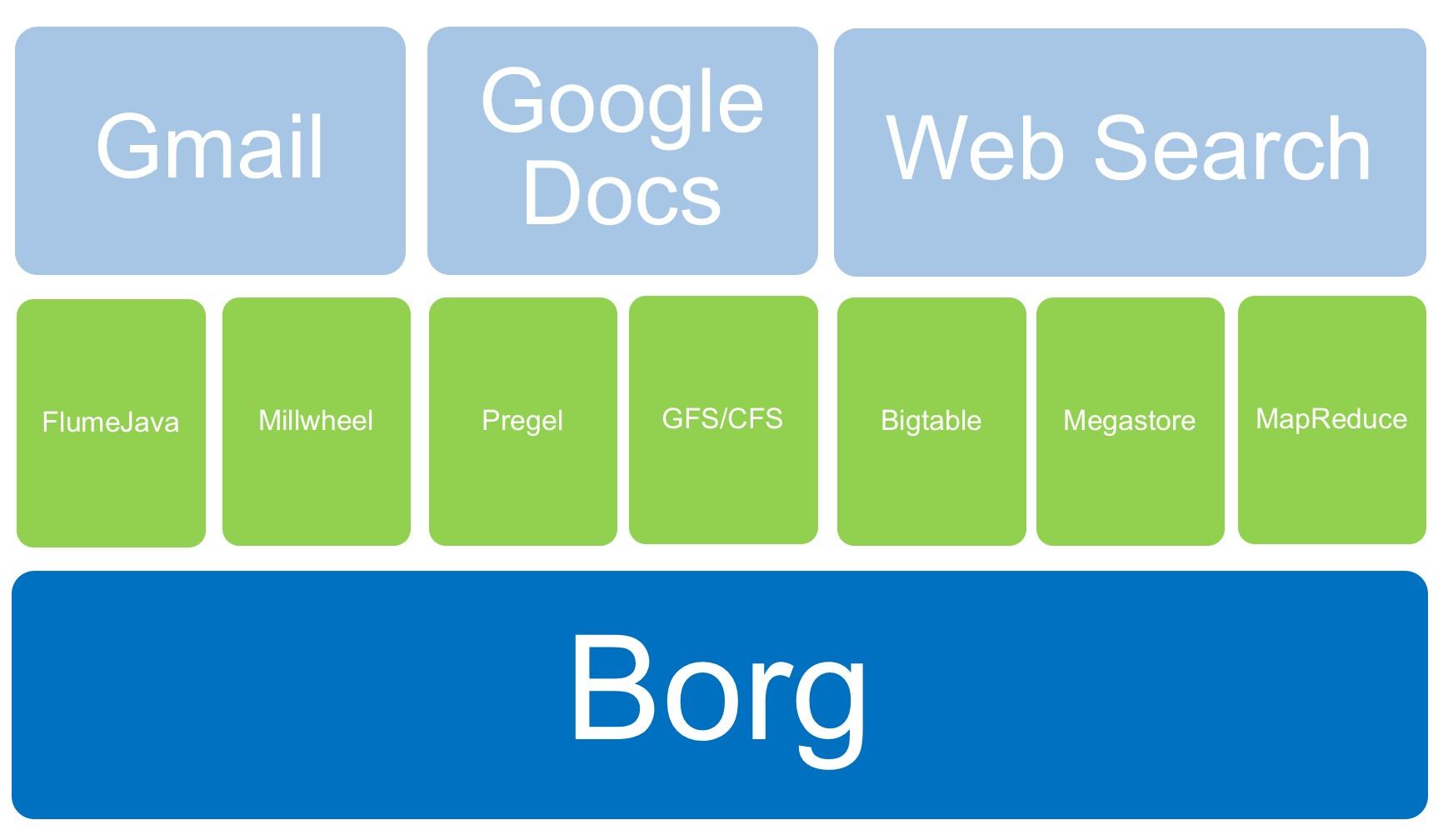 Borg_000008