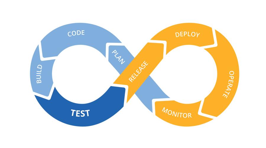 Docker 的步伐:DevOps 与OS 化Docker 的步伐:DevOps 与OS 化