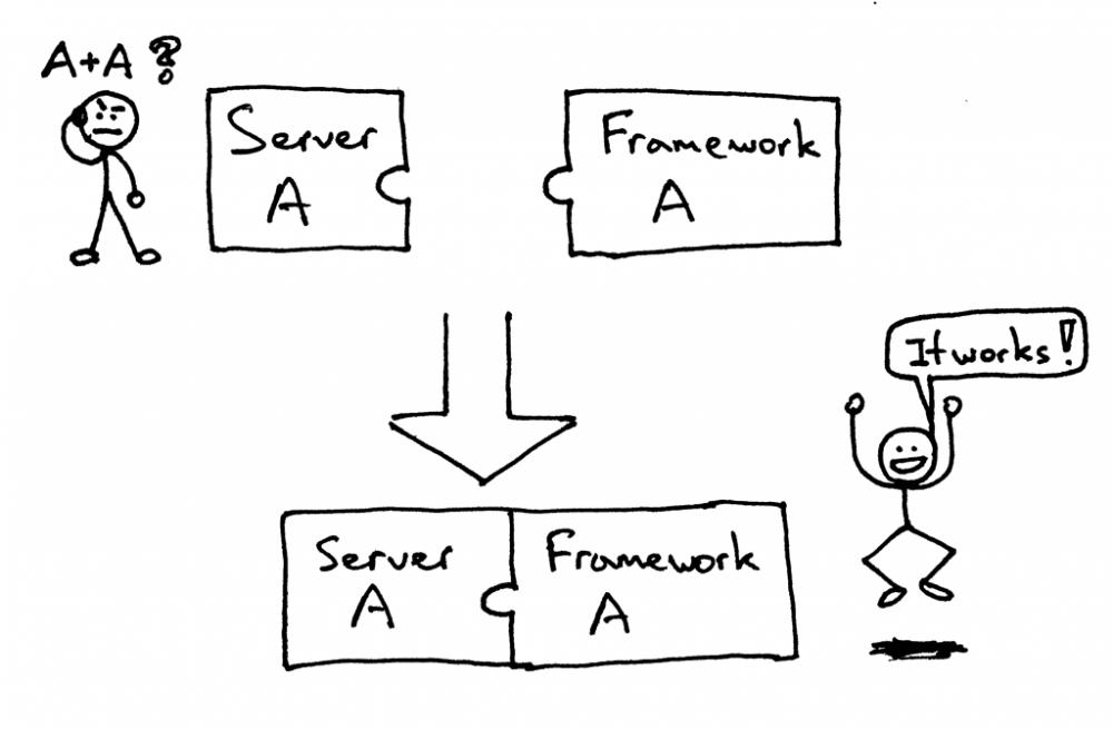 搭个 Web 服务器(二)
