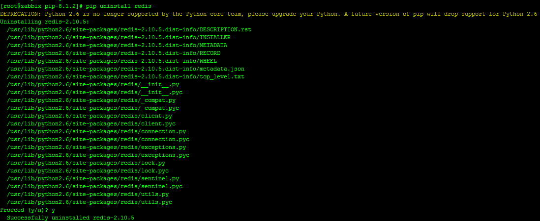 Ngxtop-Nginx日志实时分析利器Ngxtop-Nginx日志实时分析利器
