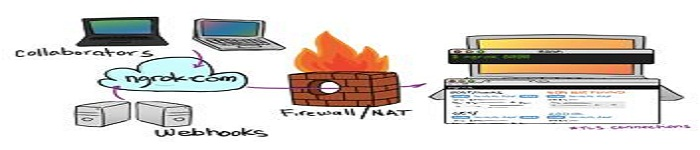 NFV&SDN与第四次工业革命