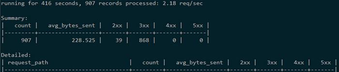 Ngxtop-Nginx日志实时分析利器