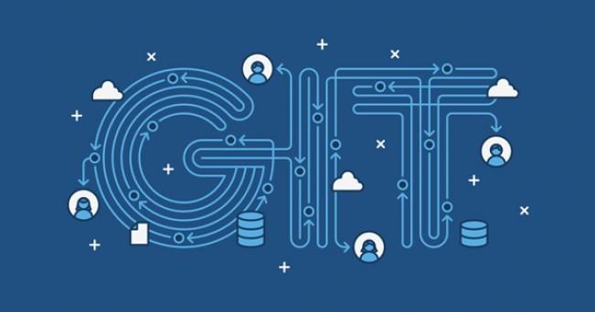 Git 系列(二):初步了解 GitGit 系列(二):初步了解 Git