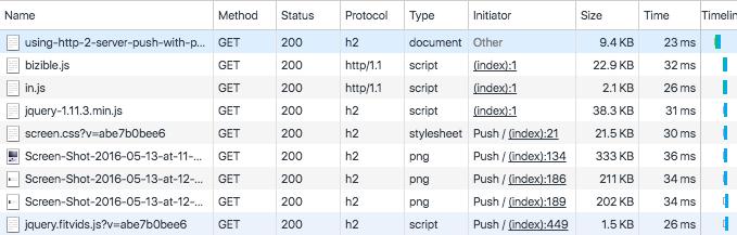 使用 HTTP/2 服务端推送技术加速 Node.js 应用