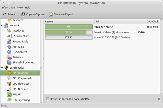 如何基准测试 Linux PC 的性能?