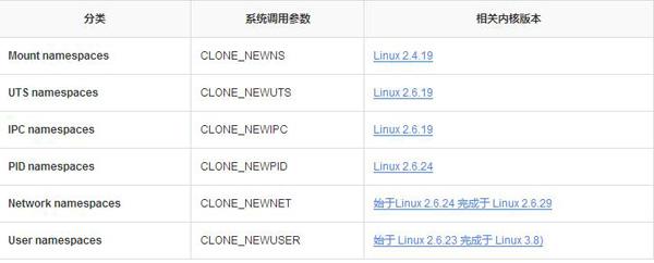linuxprobe.com
