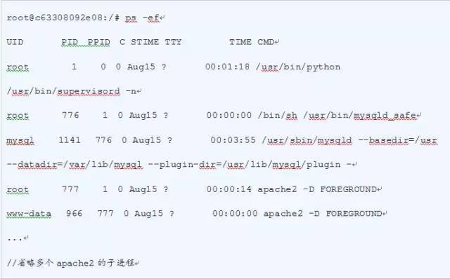 Docker容器内多进程管理(一)-Supervisor | 《Linux就该这么学》