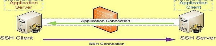 使用 SSHFS  挂载远程的 Linux 文件系统及目录