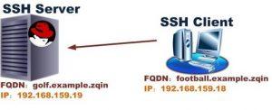 使用 SSHFS  挂载远程的 Linux 文件系统及目录使用 SSHFS  挂载远程的 Linux 文件系统及目录