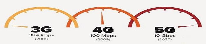 5G网络要来喽!你准备好了吗?