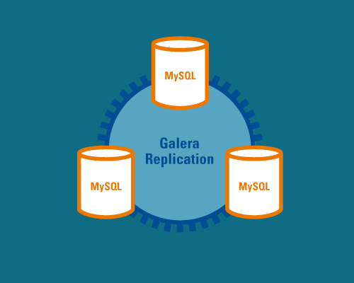 MySQL 集群服务简介