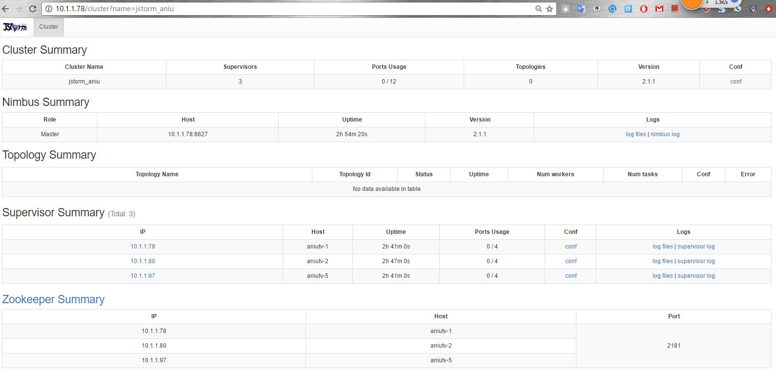 CentOS 6.8 实战部署JStorm集群CentOS 6.8 实战部署JStorm集群