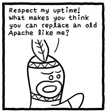 漫画  :Apache Nginx80 端口争夺战漫画  :Apache Nginx80 端口争夺战