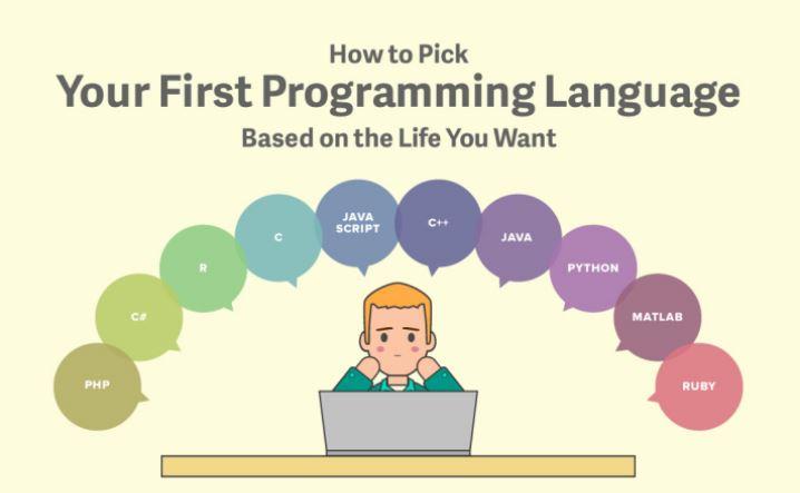 如何挑选你的第一门编程语言