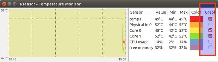 如何在 Ubuntu 中检查笔记本 CPU 的温度