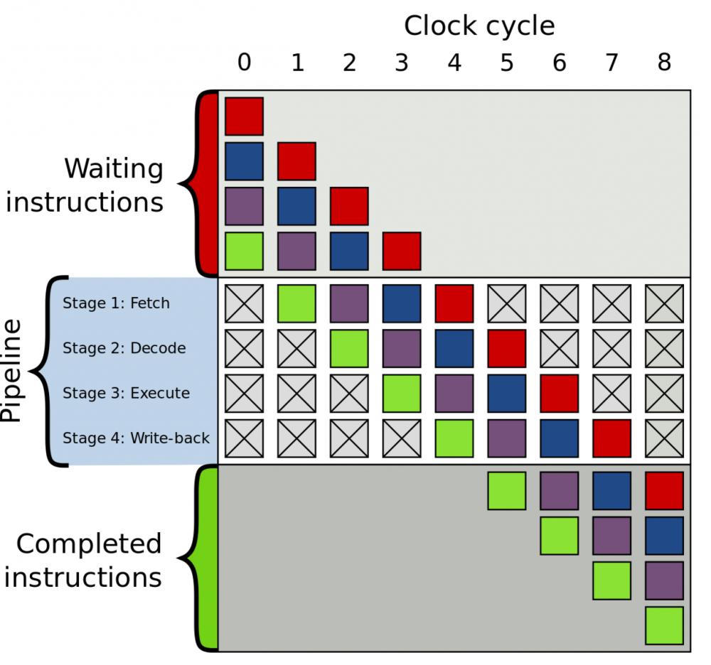 Java 内存模型 JMM 浅析