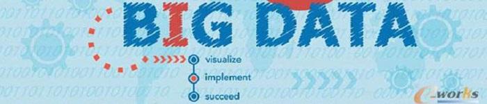 数据分析师必备的五大技能