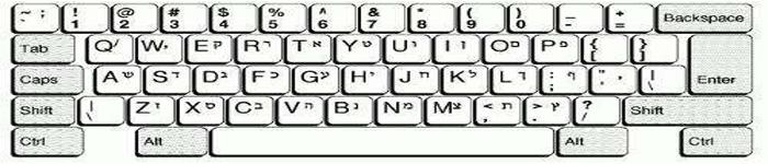 笔记本用了这么久,快捷键知多少?
