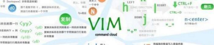 Vim 快捷键一览表