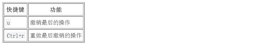 Vim 快捷键一览表Vim 快捷键一览表
