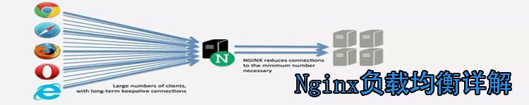 Nginx 的软件负载均衡详解
