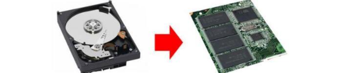 如何在 Linux 中配置使用 SSD (固态驱动器)