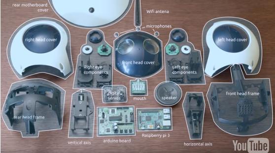 利用树莓派和 Arduino开发机器人利用树莓派和 Arduino开发机器人