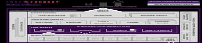 开源通用物联网计算框架项目启动