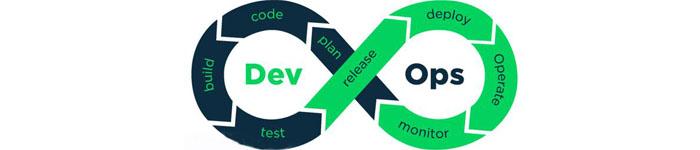 DevOps平台支撑企业IT运营