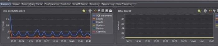 详解MySQL性能指标及计算方法