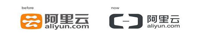 阿里云新增红帽企业Linux