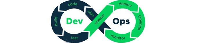 全开源架构下DevOps的实践