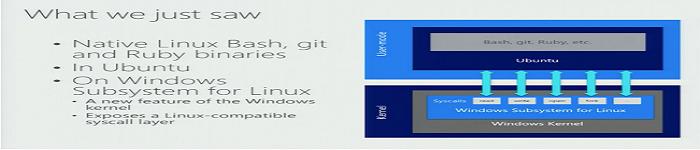 在 Windows 上体验 Linux? 微软开源 WSL 样本
