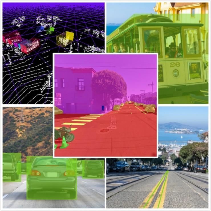 Scale推出传感器融合标注API,为自动驾驶技术更快注入数据燃料Scale推出传感器融合标注API,为自动驾驶技术更快注入数据燃料